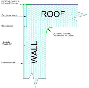 wall connection to room